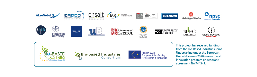 Partners of the SSUCHY project
